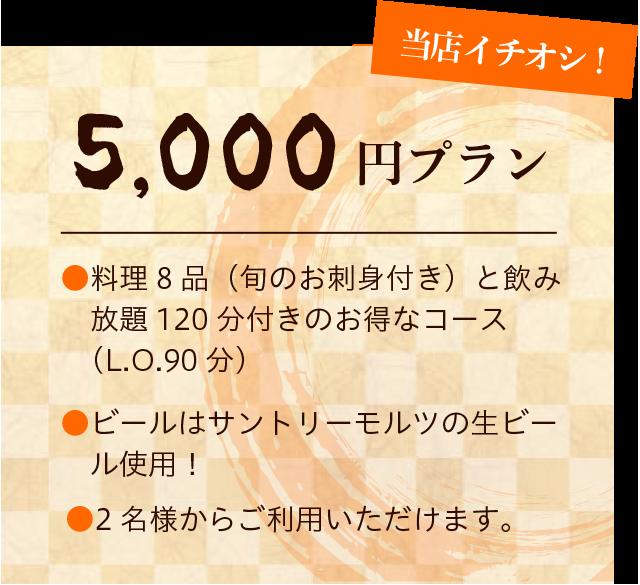 4500プラン